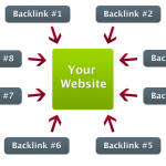 Backlink diagram