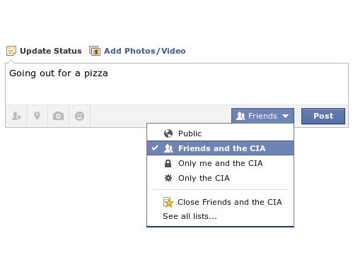 Facebook and CIA